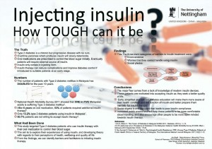 Injecting insulin: How tough can it be?